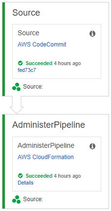 inception pipeline